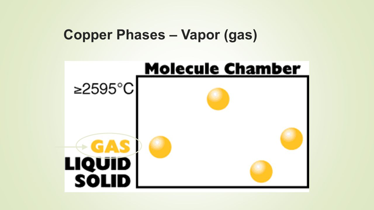 Copper Phases – Vapor (gas)