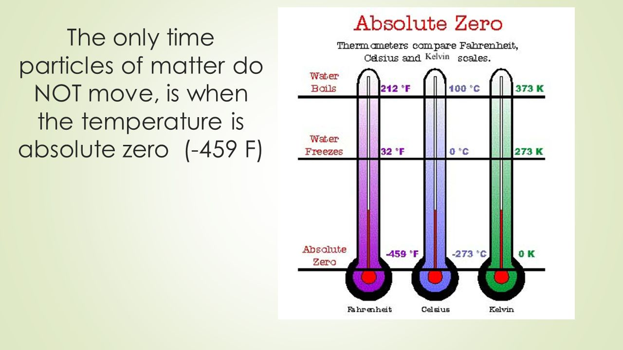 The only time particles of matter do NOT move, is when the temperature is absolute zero (-459 F)