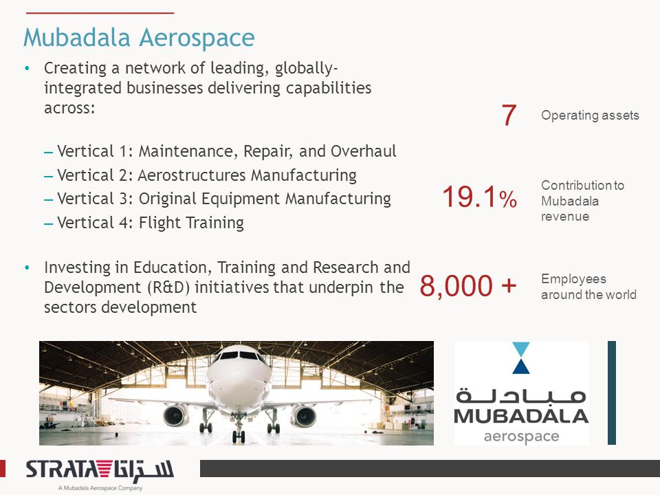 Mubadala Aerospace Creating a network of leading, globally- integrated businesses delivering capabilities across: – Vertical 1: Maintenance, Repair, and Overhaul – Vertical 2: Aerostructures Manufacturing – Vertical 3: Original Equipment Manufacturing – Vertical 4: Flight Training Investing in Education, Training and Research and Development (R&D) initiatives that underpin the sectors development 8,000 + Employees around the world 7 Operating assets 19.1 % Contribution to Mubadala revenue