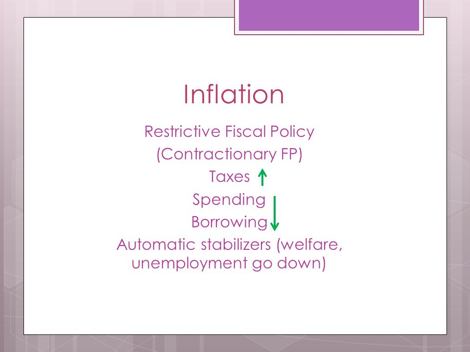 Inflation Restrictive Fiscal Policy (Contractionary FP) Taxes Spending Borrowing Automatic stabilizers (welfare, unemployment go down)