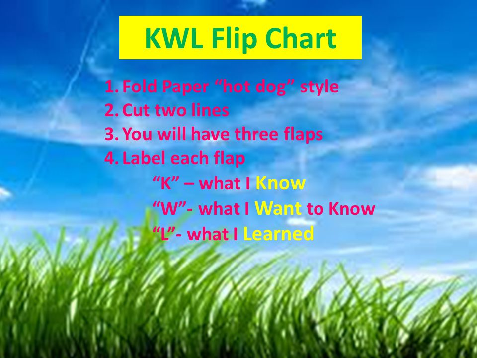 KWL Flip Chart 1.Fold Paper hot dog style 2.Cut two lines 3.You will have three flaps 4.Label each flap K – what I Know W - what I Want to Know L - what I Learned