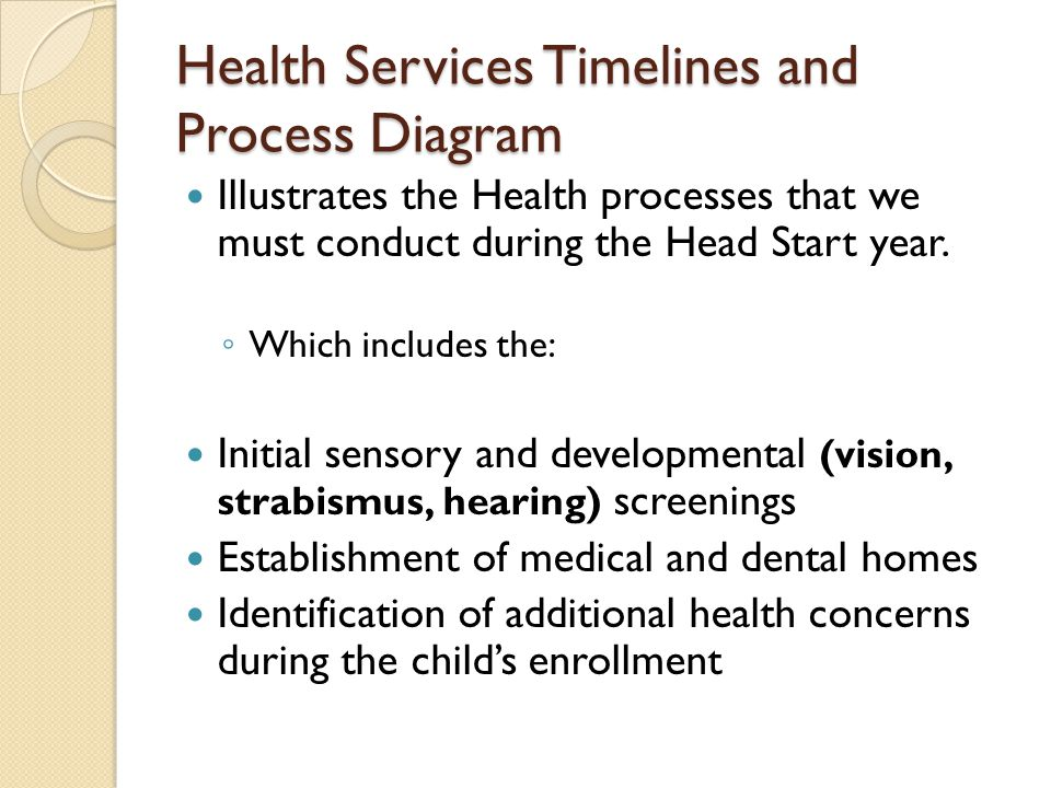 Health Services Timelines and Process Diagram Illustrates the Health processes that we must conduct during the Head Start year.