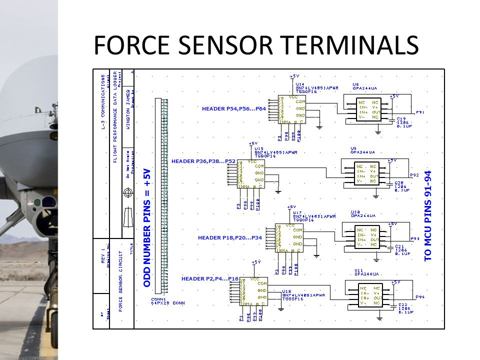 FORCE SENSOR TERMINALS