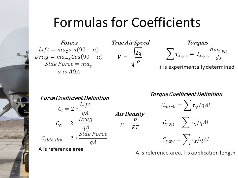 Formulas for Coefficients