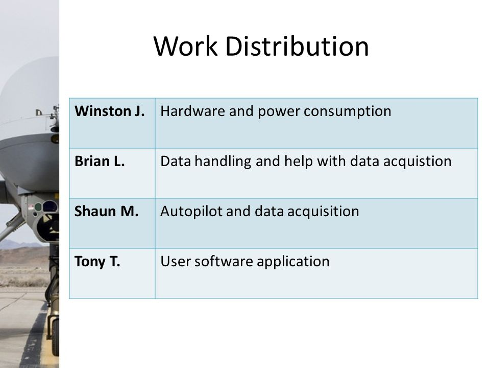 Work Distribution Winston J.Hardware and power consumption Brian L.Data handling and help with data acquistion Shaun M.Autopilot and data acquisition Tony T.User software application
