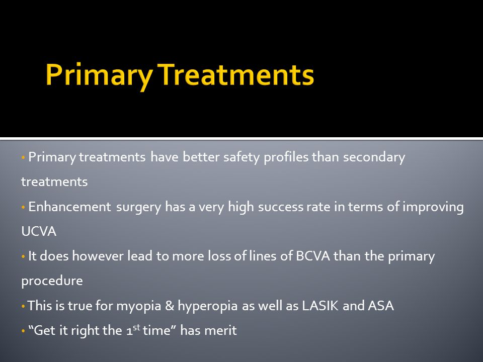 Primary treatments have better safety profiles than secondary treatments Enhancement surgery has a very high success rate in terms of improving UCVA It does however lead to more loss of lines of BCVA than the primary procedure This is true for myopia & hyperopia as well as LASIK and ASA Get it right the 1 st time has merit
