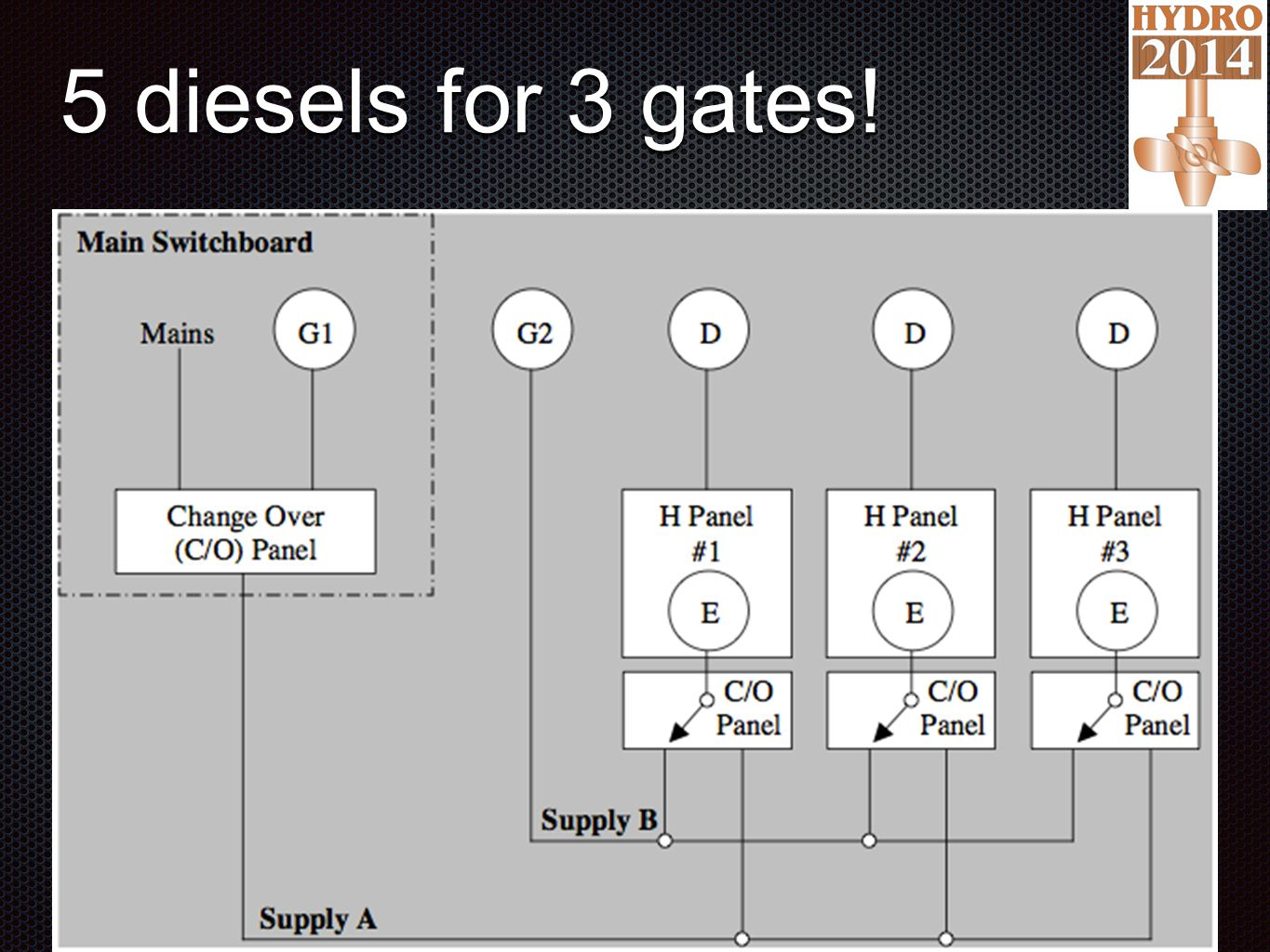 5 diesels for 3 gates!