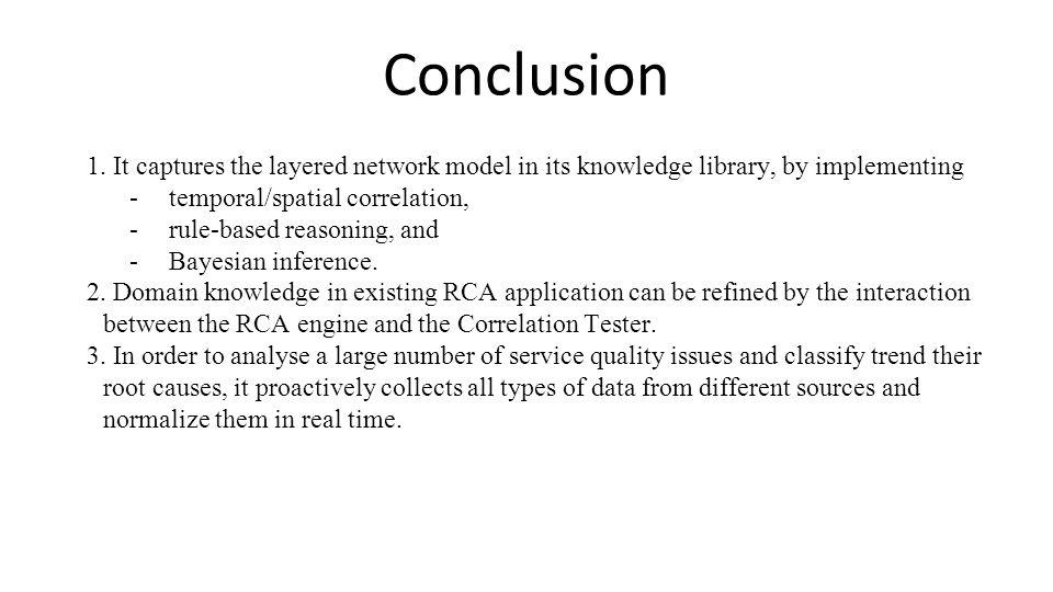 Conclusion 1.