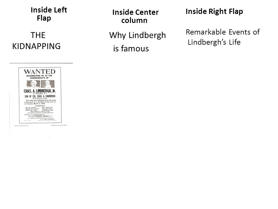Inside Left Flap THE KIDNAPPING Inside Center column Why Lindbergh is famous Inside Right Flap Remarkable Events of Lindbergh's Life