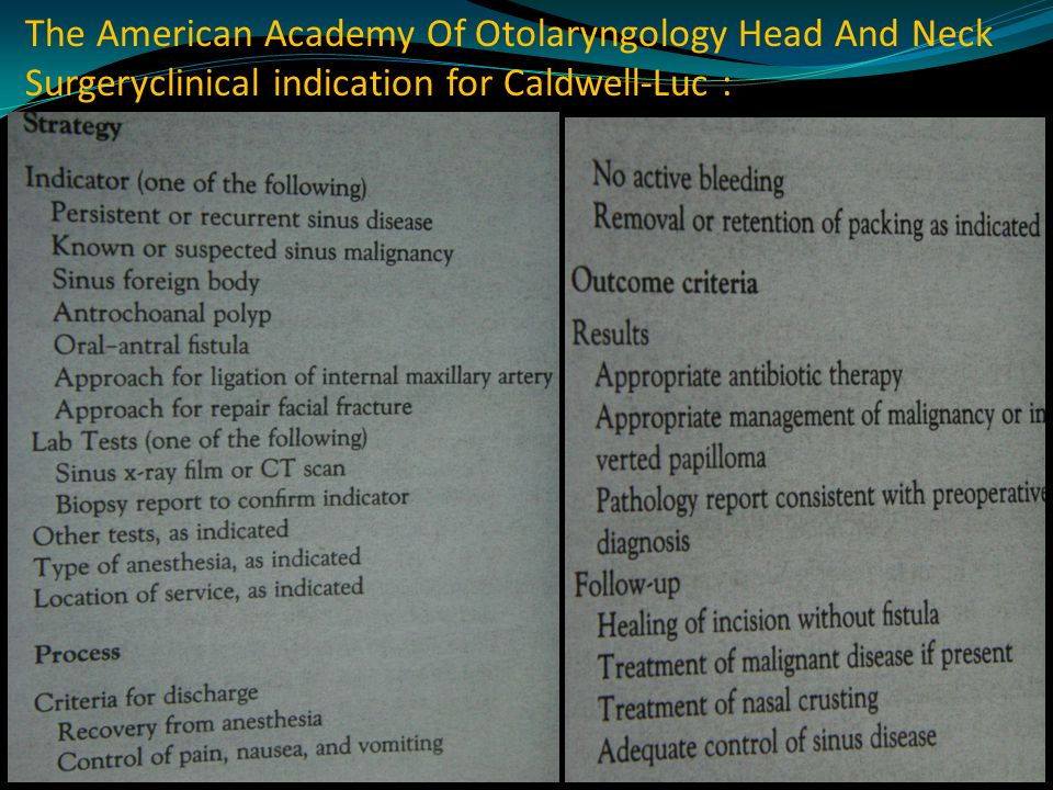 The American Academy Of Otolaryngology Head And Neck Surgeryclinical indication for Caldwell-Luc :