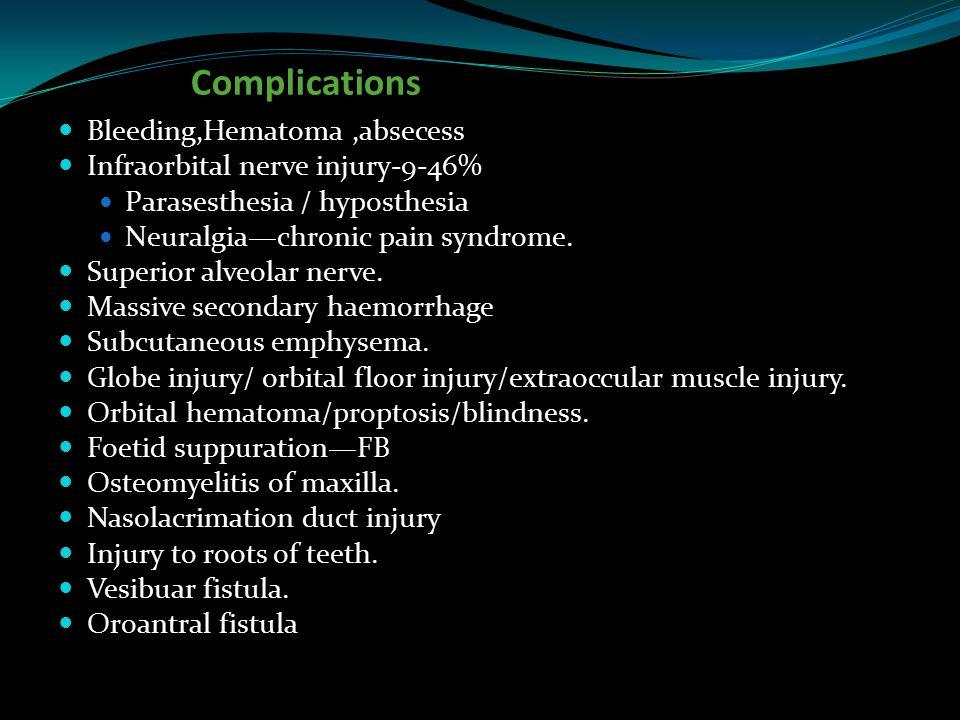 Complications Bleeding,Hematoma,absecess Infraorbital nerve injury-9-46% Parasesthesia / hyposthesia Neuralgia—chronic pain syndrome. Superior alveola