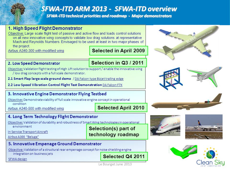 16 Smart Wing manufacturing and assembly scenarios