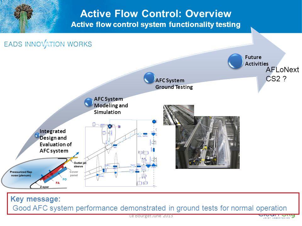 Le Bourget June 2013 CROR engine integration concepts Demo Engine for Flight Test Engine concept for integration studies RR/ SN/ AI Decission Sept 2011: