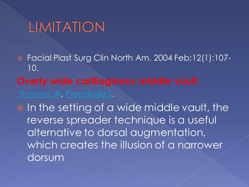  Facial Plast Surg Clin North Am. 2004 Feb;12(1):107- 10.