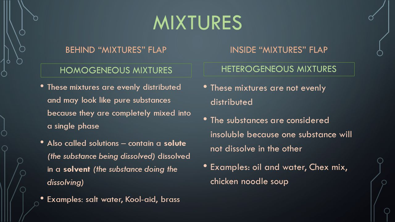 """MIXTURES BEHIND """"MIXTURES"""" FLAP These mixtures are evenly distributed and may look like pure substances because they are completely mixed into a singl"""