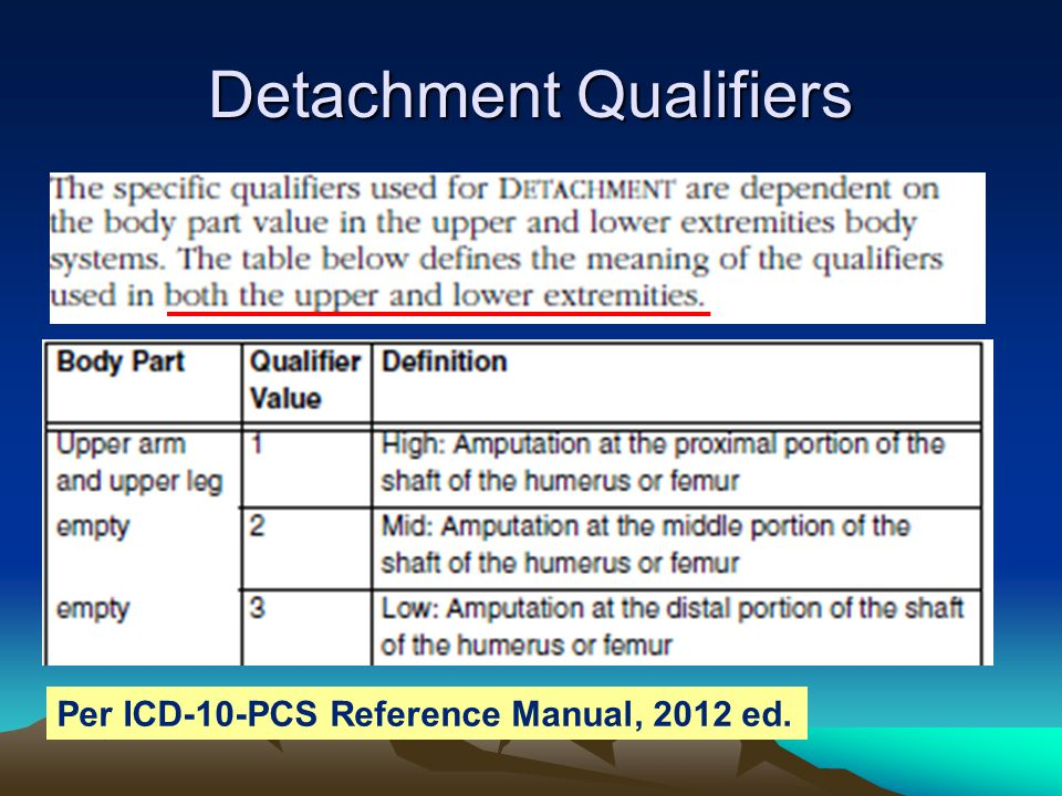 Detachment Qualifiers Per ICD-10-PCS Reference Manual, 2012 ed.