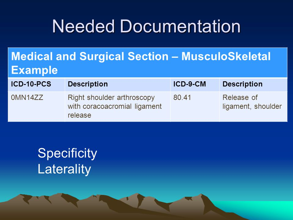 Needed Documentation Medical and Surgical Section – MusculoSkeletal Example ICD-10-PCSDescriptionICD-9-CMDescription 0MN14ZZRight shoulder arthroscopy