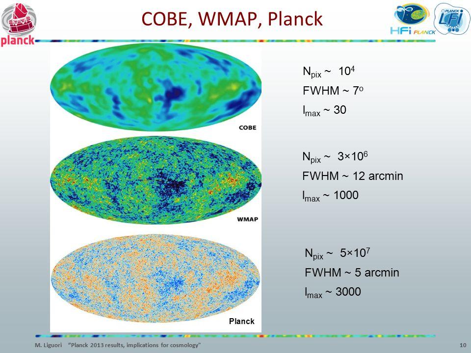 COBE, WMAP, Planck 10 Planck N pix ~ 10 4 FWHM ~ 7 o l max ~ 30 N pix ~ 3×10 6 FWHM ~ 12 arcmin l max ~ 1000 N pix ~ 5×10 7 FWHM ~ 5 arcmin l max ~ 30