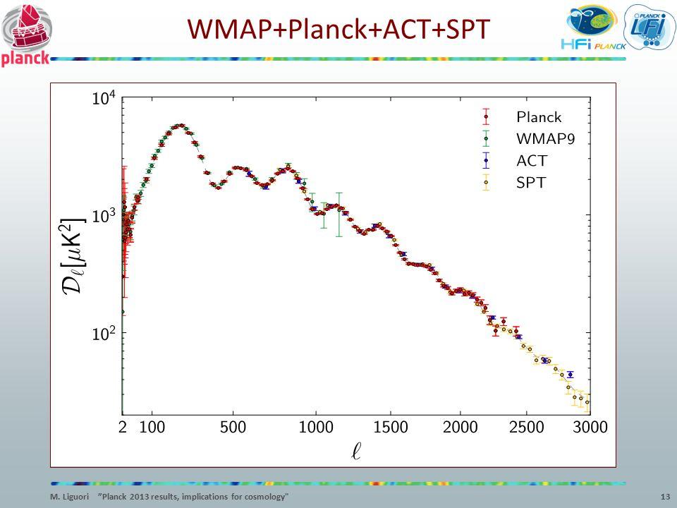"WMAP+Planck+ACT+SPT 13M. Liguori ""Planck 2013 results, implications for cosmology"