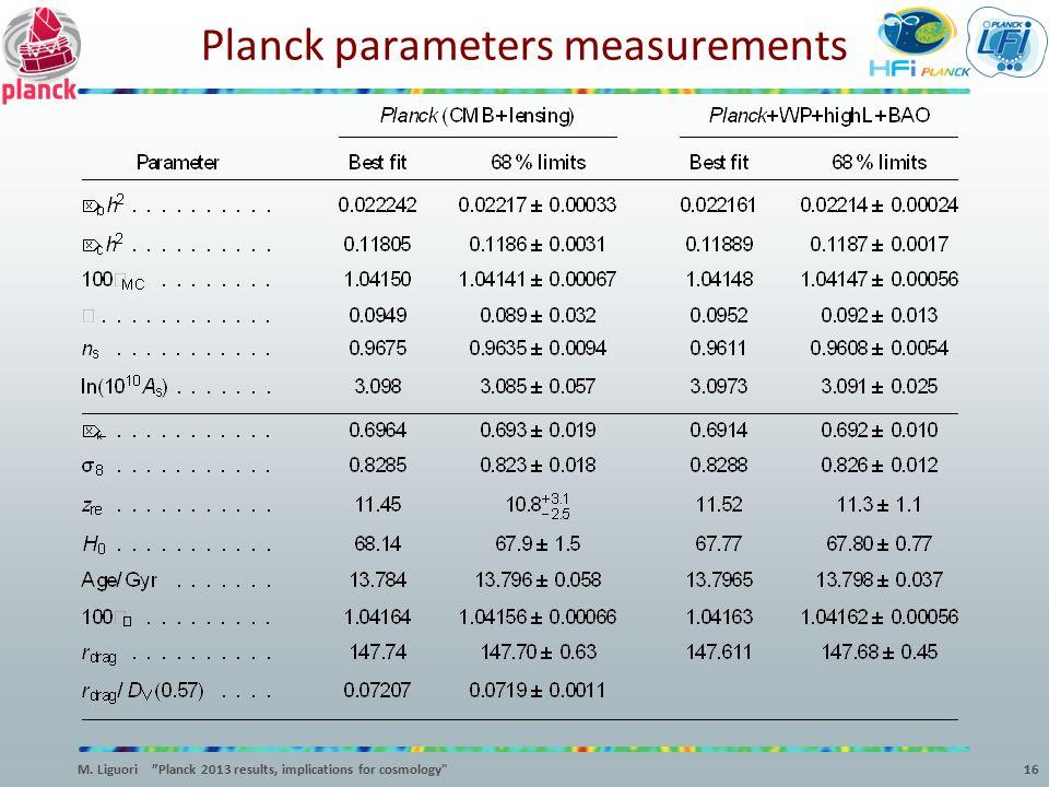 "Planck parameters measurements 16M. Liguori ""Planck 2013 results, implications for cosmology"