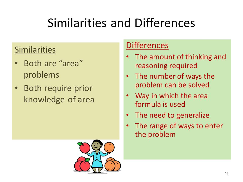 "Similarities Both are ""area"" problems Both require prior knowledge of area Differences The amount of thinking and reasoning required The number of way"