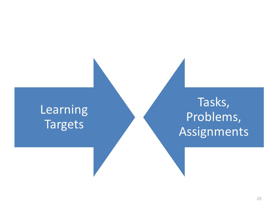Learning Targets Tasks, Problems, Assignments 25