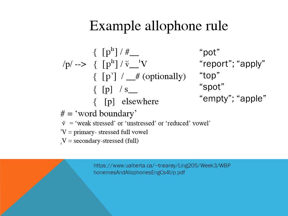 """pot"" ""report""; ""apply"" ""top"" ""spot"" ""empty""; ""apple"" https://www.ualberta.ca/~tnearey/Ling205/Week3/WBP honemesAndAllophonesEngCs4Up.pdf"