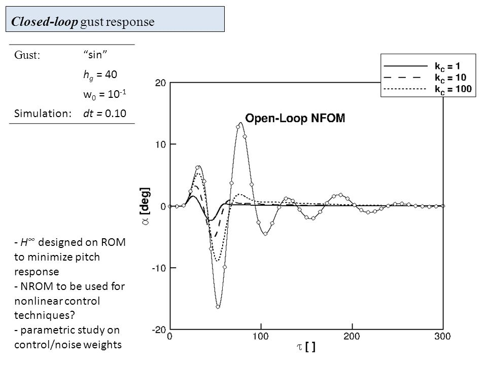 Closed-loop gust response Gust: sin h g = 40 w 0 = 10 -1 Simulation:dt = 0.10 - H ∞ designed on ROM to minimize pitch response - NROM to be used for nonlinear control techniques.