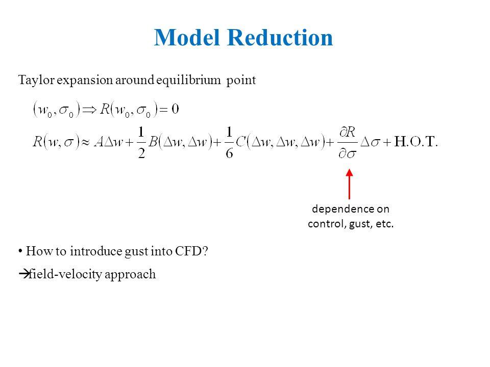 beam span [m] vertical displacement [m]