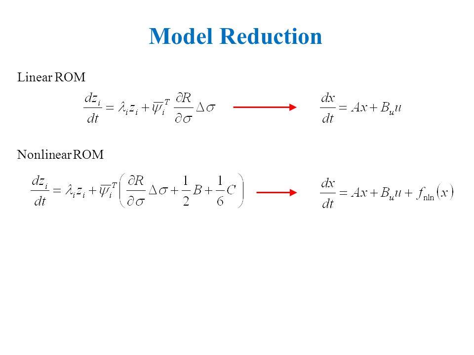 Model Reduction Linear ROM Nonlinear ROM