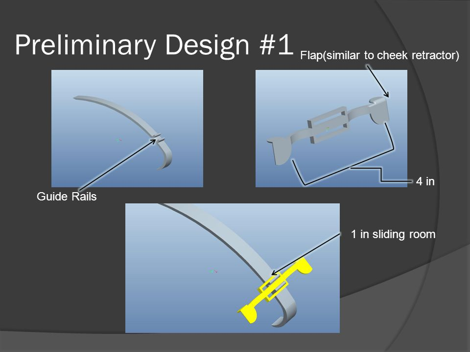 Preliminary Design #2 3 guide rails inside this part