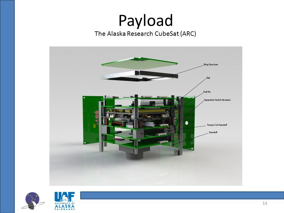 Payload 14 The Alaska Research CubeSat (ARC)