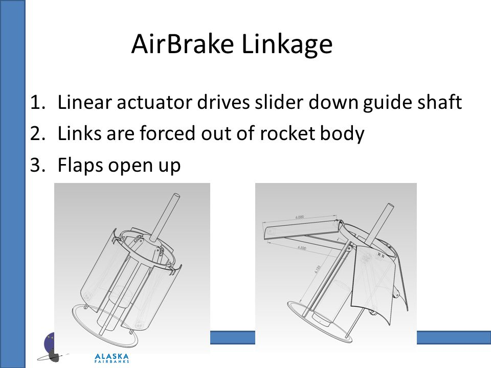 AirBrake Linkage 1.Linear actuator drives slider down guide shaft 2.Links are forced out of rocket body 3.Flaps open up