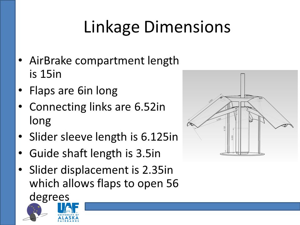 Linkage Dimensions AirBrake compartment length is 15in Flaps are 6in long Connecting links are 6.52in long Slider sleeve length is 6.125in Guide shaft