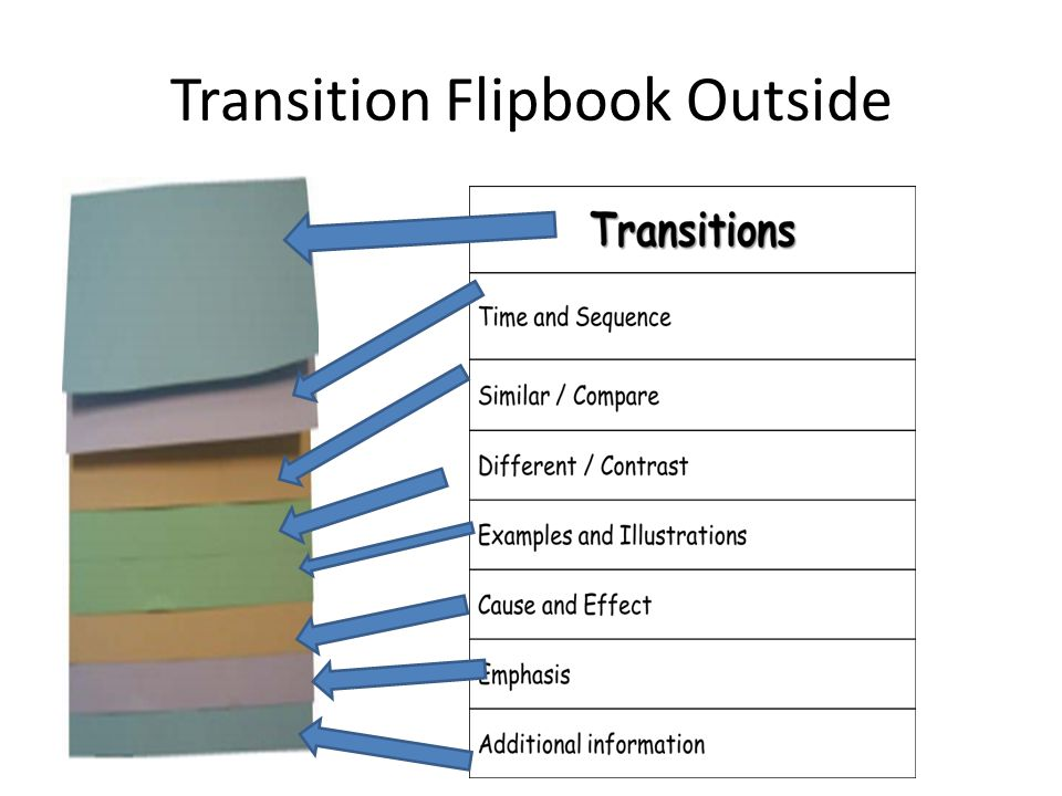 Transition Flipbook Outside