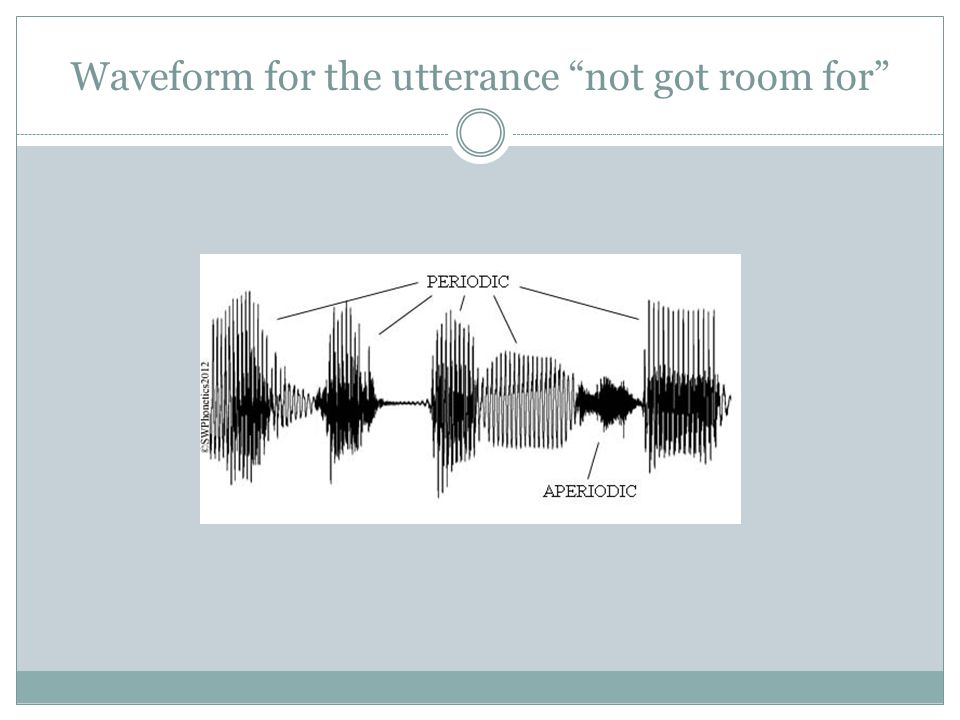 "Waveform for the utterance ""not got room for"""