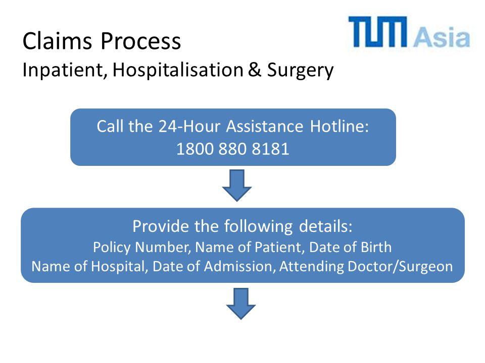 Claims Process Inpatient, Hospitalisation & Surgery Call the 24-Hour Assistance Hotline: 1800 880 8181 Provide the following details: Policy Number, Name of Patient, Date of Birth Name of Hospital, Date of Admission, Attending Doctor/Surgeon