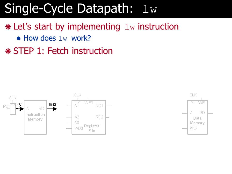 Single-Cycle Datapath: lw  Let's start by implementing lw instruction How does lw work? How does lw work?  STEP 1: Fetch instruction
