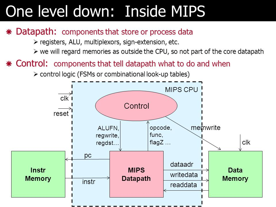 One level down: Inside MIPS  Datapath: components that store or process data  registers, ALU, multiplexors, sign-extension, etc.  we will regard me