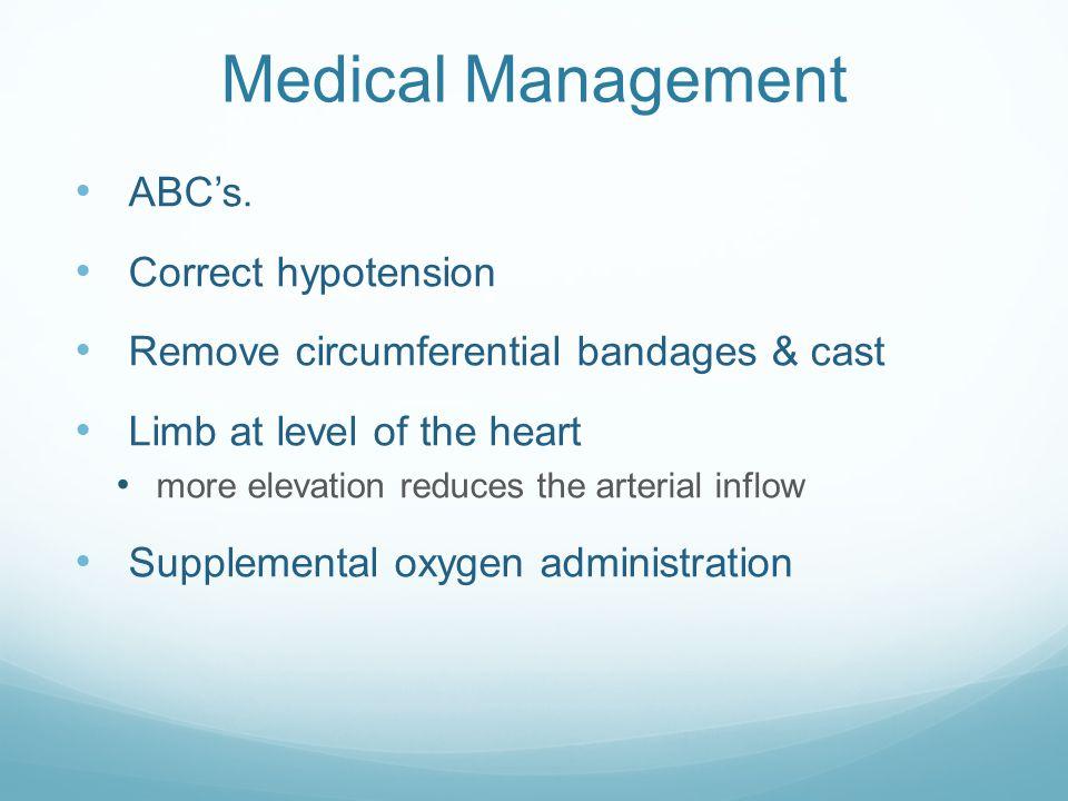 Medical Management ABC's.