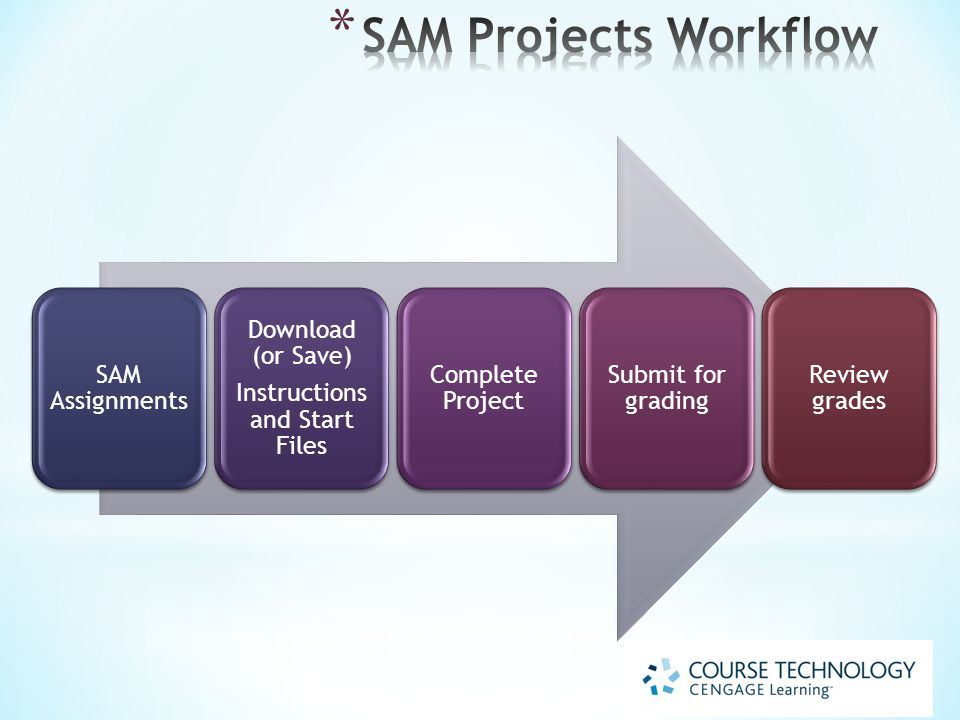 SAM Assignments Download (or Save) Instructions and Start Files Complete Project Submit for grading Review grades