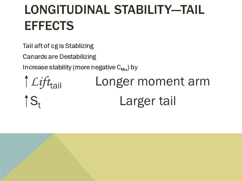 LONGITUDINAL STABILITY—TAIL EFFECTS Tail aft of cg is Stablizing Canards are Destabilizing Increase stability (more negative C M  ) by  Lift tail Longer moment arm  S t Larger tail