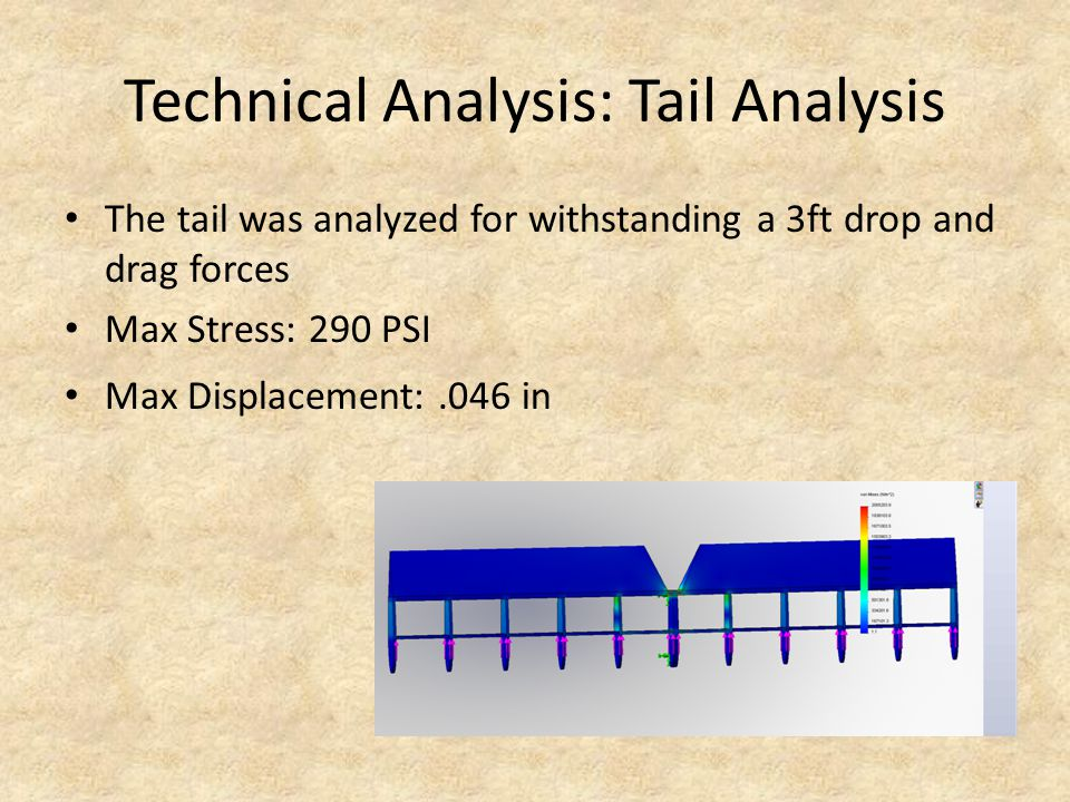 Technical Analysis: Tail Analysis The tail was analyzed for withstanding a 3ft drop and drag forces Max Stress: 290 PSI Max Displacement:.046 in