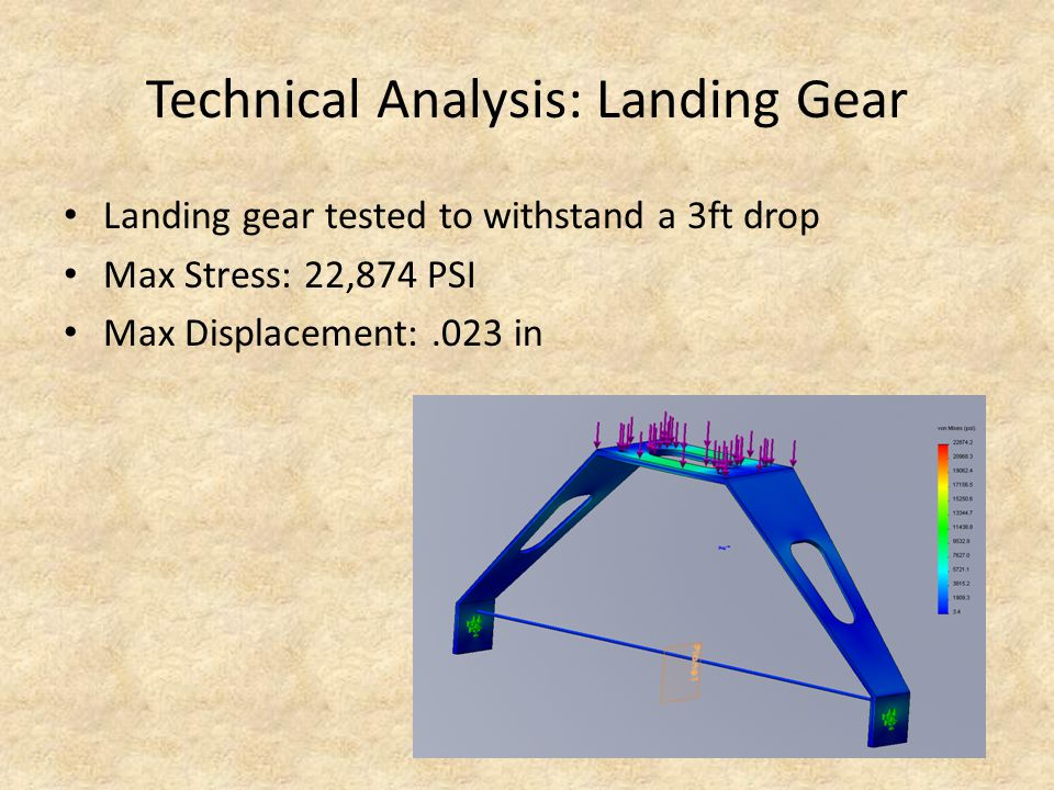Technical Analysis: Landing Gear Landing gear tested to withstand a 3ft drop Max Stress: 22,874 PSI Max Displacement:.023 in