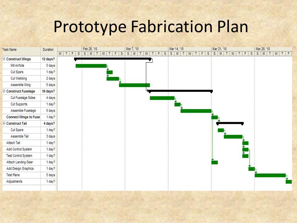 Prototype Fabrication Plan