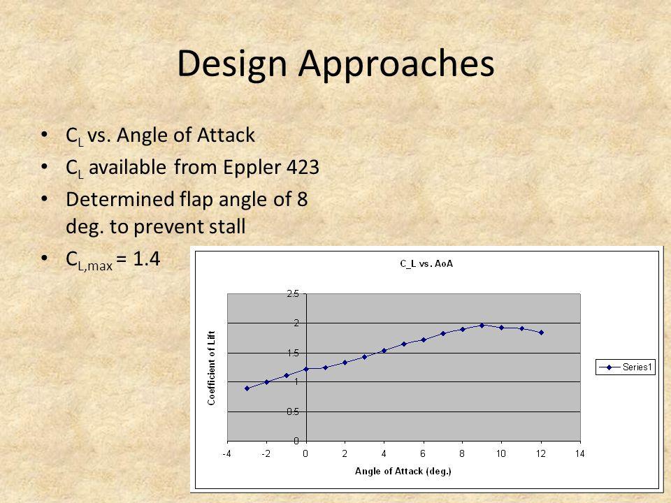 Design Approaches C L vs.