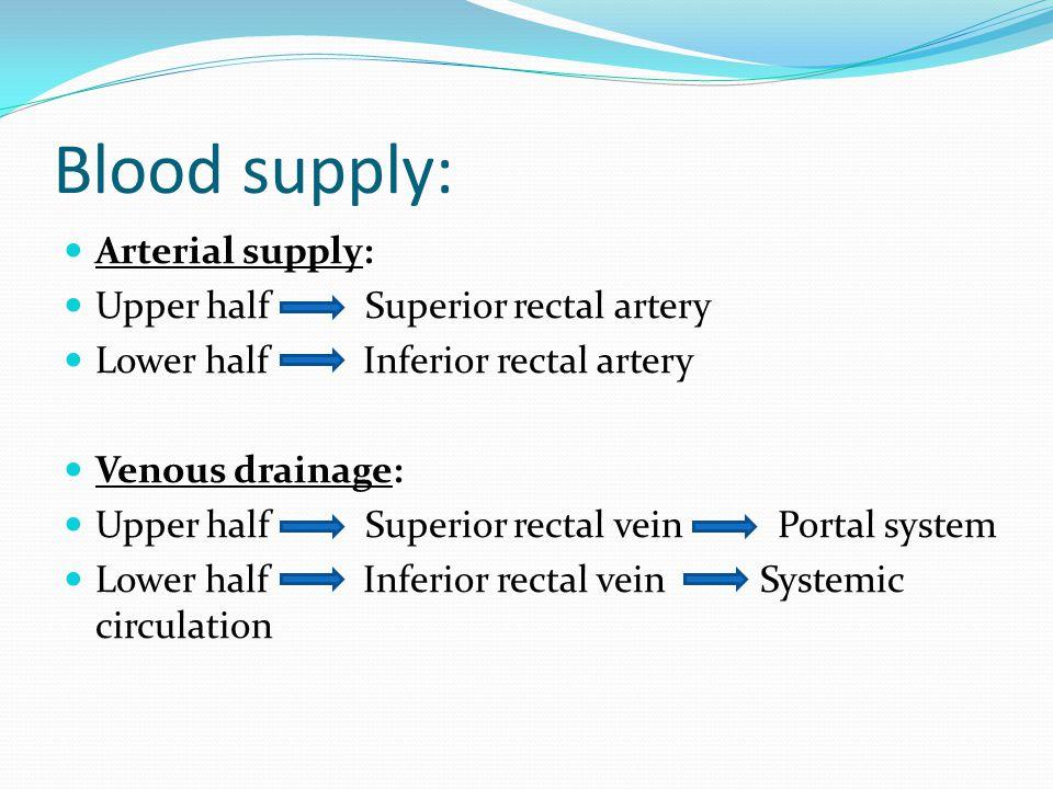 Blood supply: Arterial supply: Upper half Superior rectal artery Lower half Inferior rectal artery Venous drainage: Upper half Superior rectal vein Po