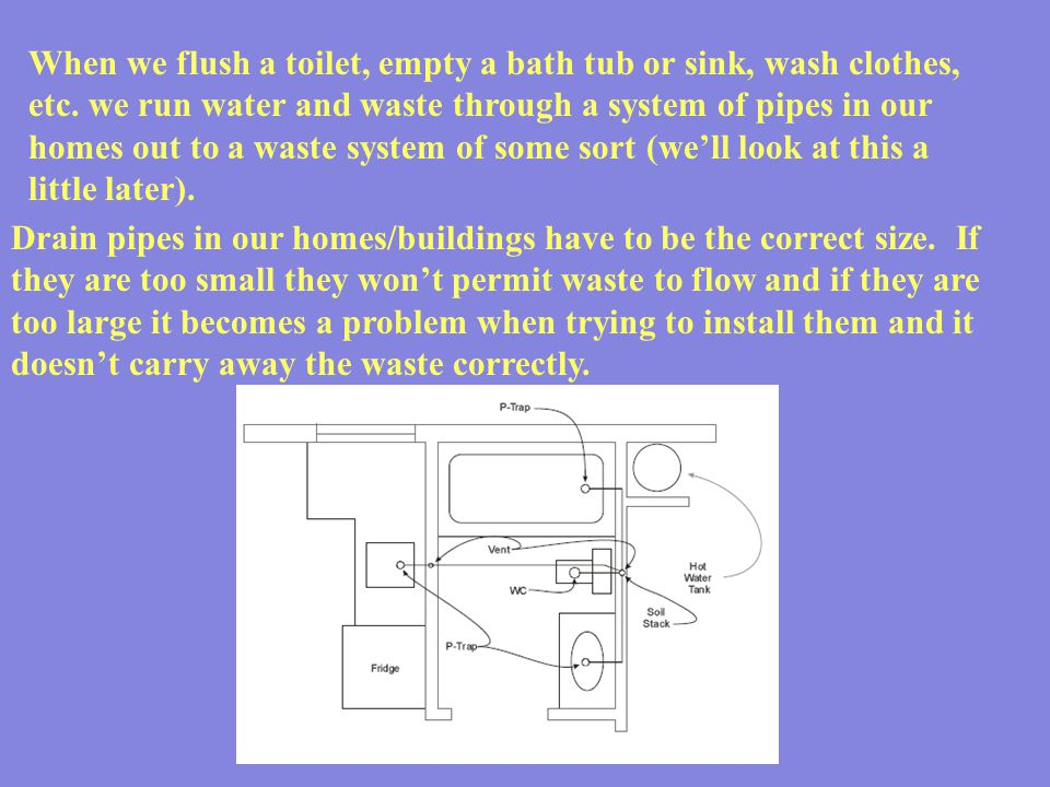 When we flush a toilet, empty a bath tub or sink, wash clothes, etc. we run water and waste through a system of pipes in our homes out to a waste syst