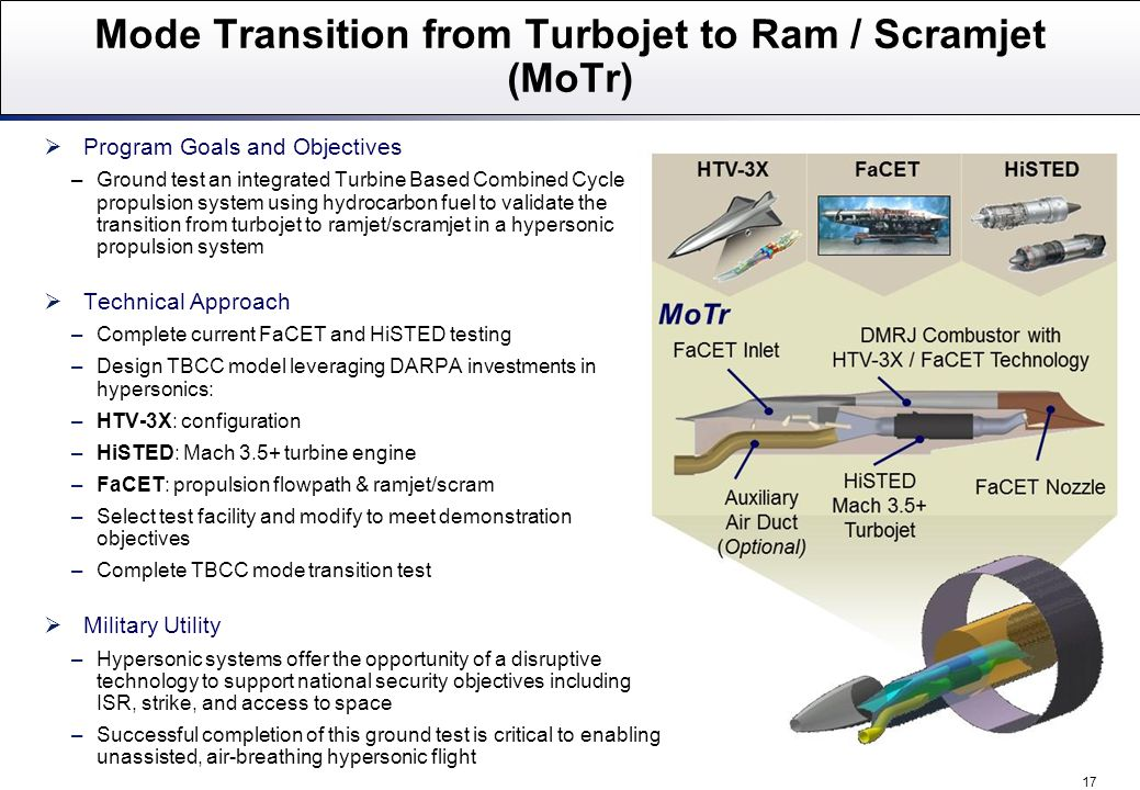 17 Mode Transition from Turbojet to Ram / Scramjet (MoTr)  Program Goals and Objectives –Ground test an integrated Turbine Based Combined Cycle propulsion system using hydrocarbon fuel to validate the transition from turbojet to ramjet/scramjet in a hypersonic propulsion system  Technical Approach –Complete current FaCET and HiSTED testing –Design TBCC model leveraging DARPA investments in hypersonics: –HTV-3X: configuration –HiSTED: Mach 3.5+ turbine engine –FaCET: propulsion flowpath & ramjet/scram –Select test facility and modify to meet demonstration objectives –Complete TBCC mode transition test  Military Utility –Hypersonic systems offer the opportunity of a disruptive technology to support national security objectives including ISR, strike, and access to space –Successful completion of this ground test is critical to enabling unassisted, air-breathing hypersonic flight