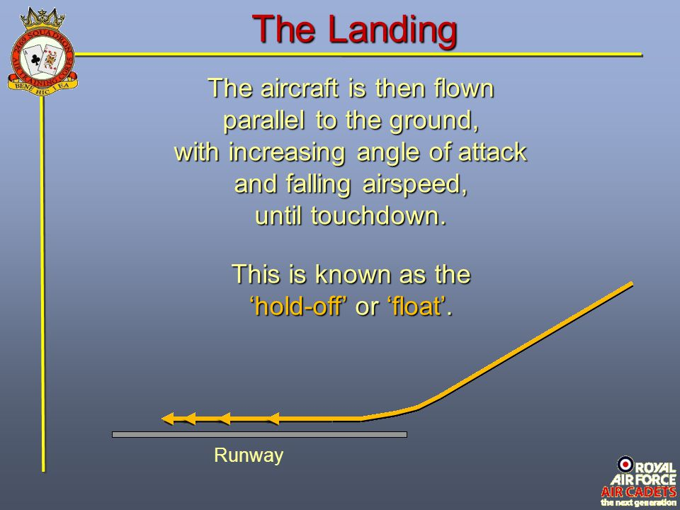 The Landing The aircraft is then flown parallel to the ground, with increasing angle of attack and falling airspeed, until touchdown.
